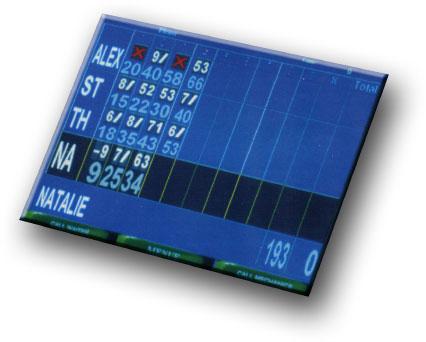 Scoringfeld für die Bowling-Software